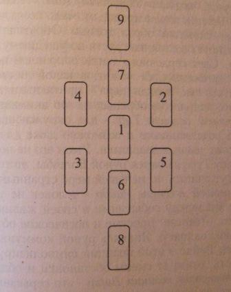 Рунический расклад Путь к себе  - tOg3t7Aiezo.jpg
