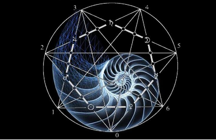 Никакой мистики: Физика и Магия без противоречий Грассар Маэлинон  - df13335b146459b7b46cc6cac8cb6852.jpg