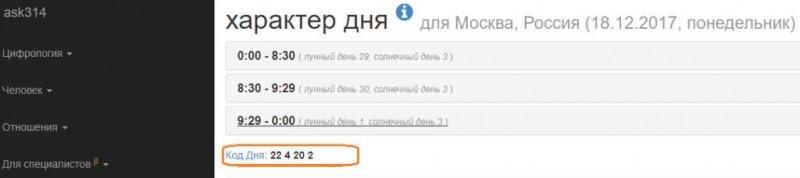 Артём Драгунов. Метки - Код дня.jpg