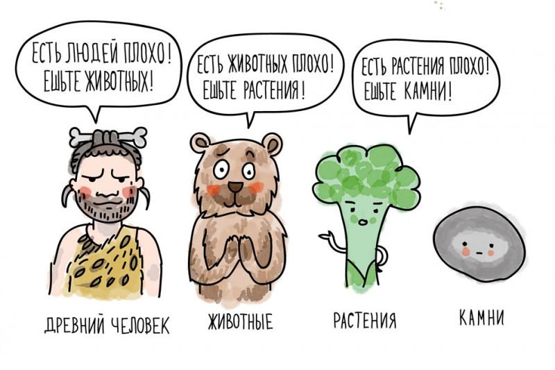Опрос-Сколько вегетарианцев на ТМ? - veg.jpg